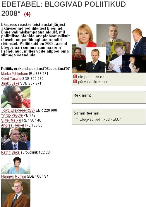 0808854_ekspress_blogivad_poliitikud