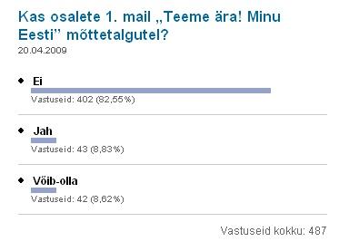 www.vorumaateataja.ee