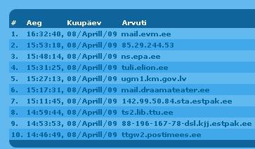 0808747-lugejad-tulnud-epa
