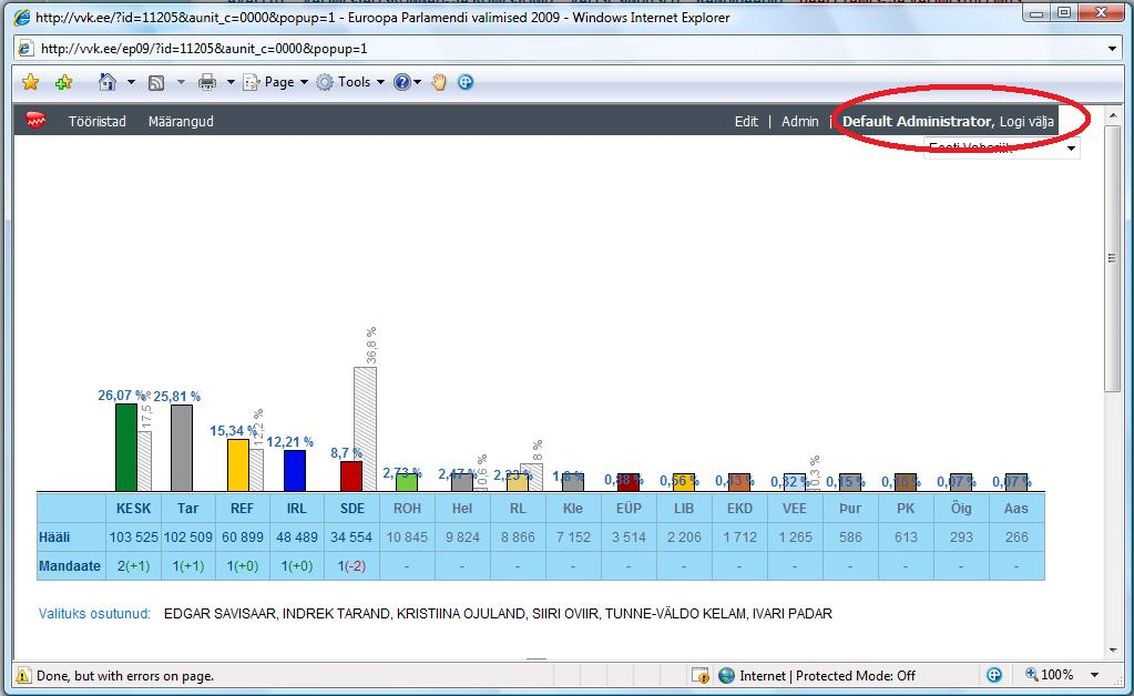 Kliki pildil ja vaata, kuidas www.vvk.ee/ep09 leht paljastas väljapoole võrku administreerimise võimalused. Pilt postitati 8. juunil kell 3:19 ühte arvutite alasesse foorumisse.