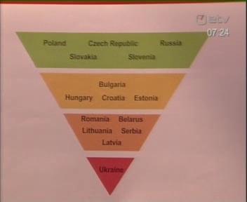 Ukraina on pööratud püramiidi punane latern