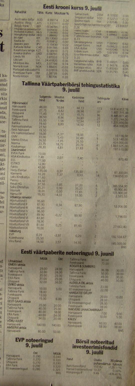 Aktsia hinnad TALSE 7. juuli 1998, EPL-i andmed. Foto Virgo Kruve