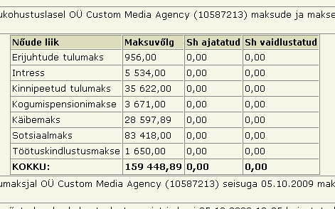 cma maksuvõlg custom media agency