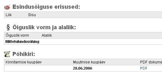 MTÜ alamliik on Äriregistris sisestamata ja see maksab 100 krooni