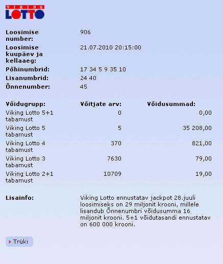 Selles ülemises uudises ega ka praeguses loosimiste tulemuste juures ei ole kirjas, MIS lisanumber oli ekslik ning millega saab ikkagi võidu. Seega nad teevad Eesti Lotos kõik, et võimalikult vähesed sellest teaksid. See on ka arusaadav, sest raha selleks tuleb leida mujalt kui võitude fondist. Eesti Loto tulemused kell 12.00 reedel 23. juulil 2010