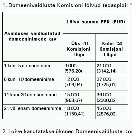 EIS domeenivaidluste komisjon tasud