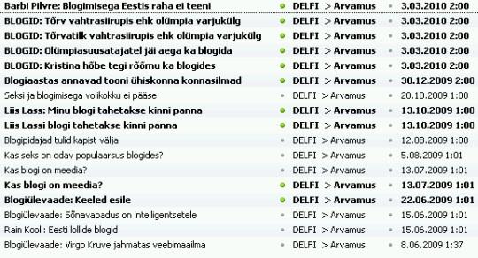 Delfi blogide ülevaated. Uudisvoo väljavõte