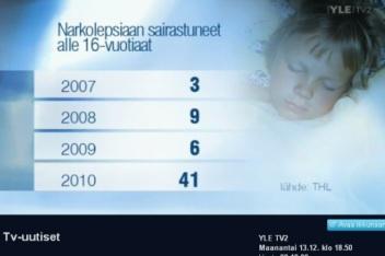 2010. aastal avastati Soomes 6,8 korda rohkem laste narkolepsia juhtumeid kui varem. Samuti oli seda poole rohkem kui eelneva 3 aastaga. Ainus seos taolise hüppelise kasvuga on riigis kasutatud seagripi vaktsiin. Kaader yle2 uudised 13. detsembril