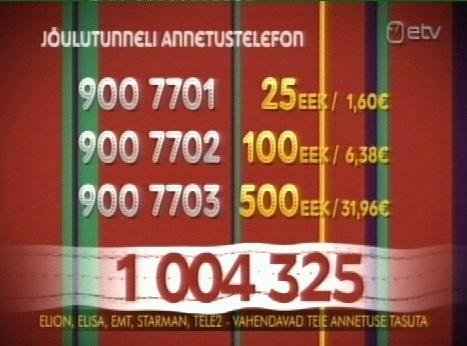 ETV saate Jõulutunnel annetuse tegemise numbrid. Kaader ETV 25. detsember