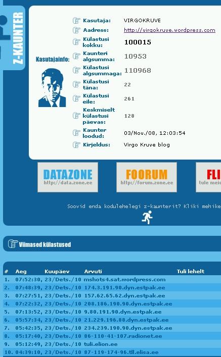 Selle blogi 100 000 lugeja piir sai ületatud 23. detsembril 2010.