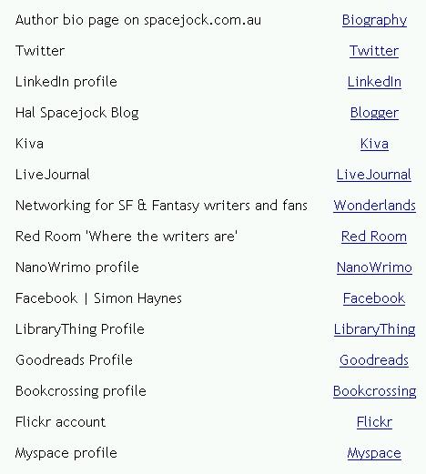 sotsiaalmeedia kogumine 15 profiili.