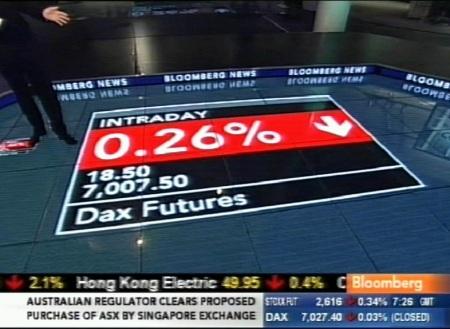 bloomberg-tv: graafik on põrandal, saate juht üleval vasakus nurgas.