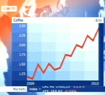 24. detsembri andmed kohvi hinnast börsidel. Nagu näete DW-TV andmetest, siis 2 aastaga on see tõusnud 100 % ja võime vaid oodata, millal see jõuab ka tarbijani.
