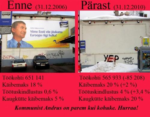 Reformierakonna plakat 2006. ja 2011. aastal samas kohas Tallinnas Kosmose trammipeatuses. Fotod Virgo Kruve