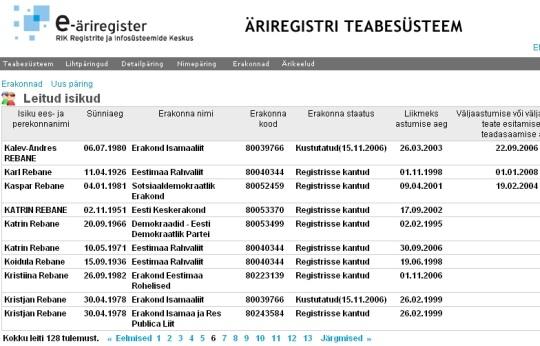 1. detsember 2008 oli Kalev-Andres Rebane erakondlaste registris ehk Äriregistri infosüsteemis kirjas kui Isamaaliitu kuulunud noormees.