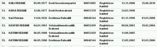 kalev-andres rebane on registri andmetest eemaldatud. Märts 2011