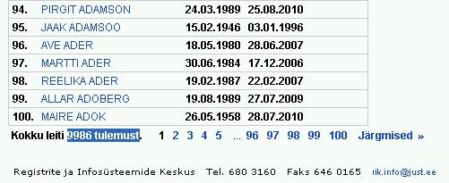 Registri andmete järgi on Reformierakonnal 9986 liiget (18. september 2011)