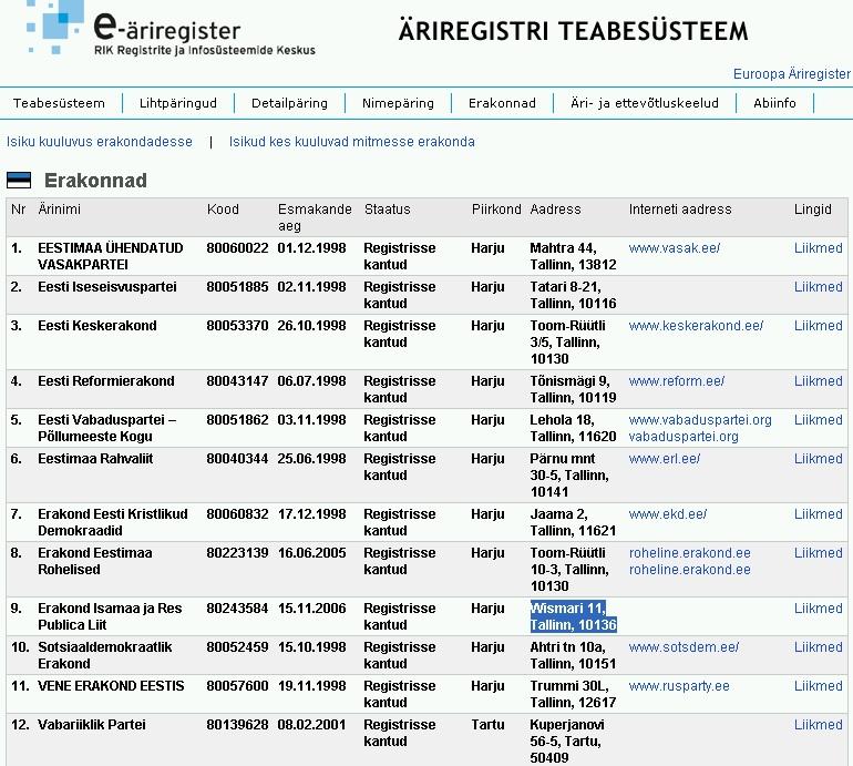 IRL on endiselt registreeritud Wismari 11, Äriregister 31. augustil.