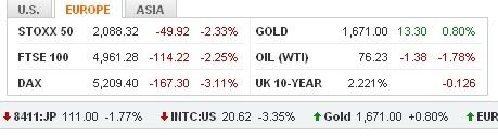 Bloomberg.com aktsiakursid 4. oktoobril 2011
