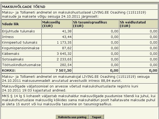 Mööblipoe Living.ee OÜ riigile tasumata maksud 24. oktoober 2011 seisuga olid 7507 eurot.