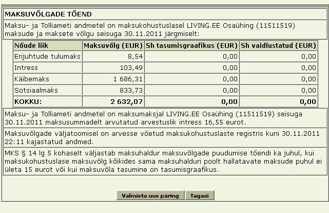 Living.ee OÜ maksuvõlad 30. november 2011 seisuga.