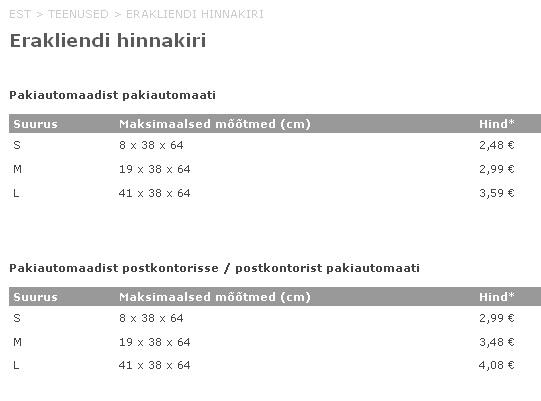 post24 pakkide saatmise hinnad 31.05.2012 seisuga